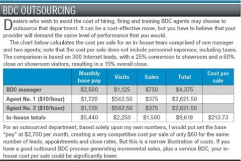 Your Bdc Pay Plan - Article - Auto Dealer Today
