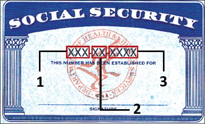 Deciphering social security numbers articles red flags for Make a social security card template
